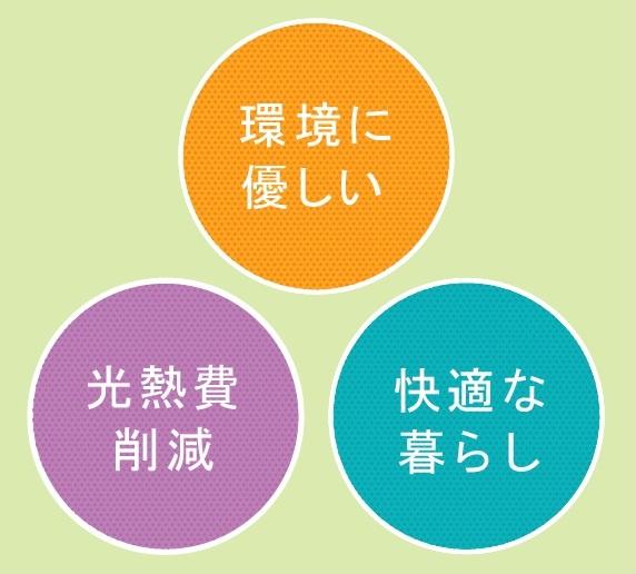 東京ゼロエミ住宅メリット